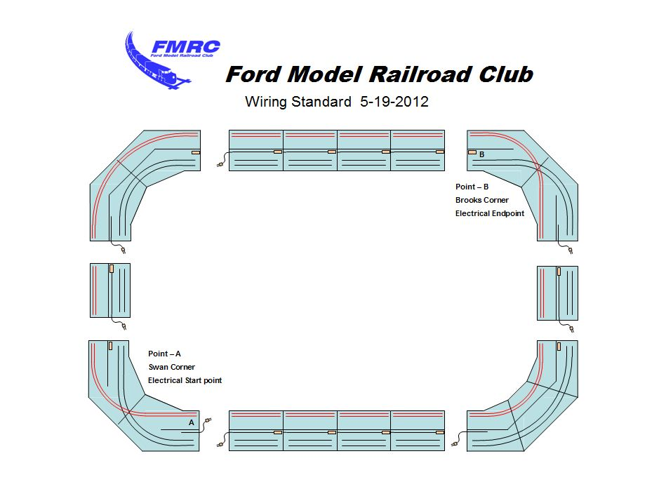 Wiring Plan Ford Model Railroad Club