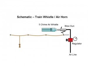 Basement Train Whistle / Air Horn